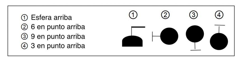 precisión Miyota 9015