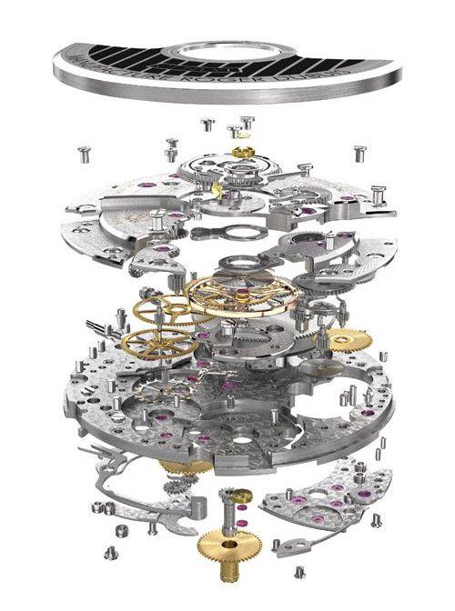 Despiece del movimiento automático de un reloj