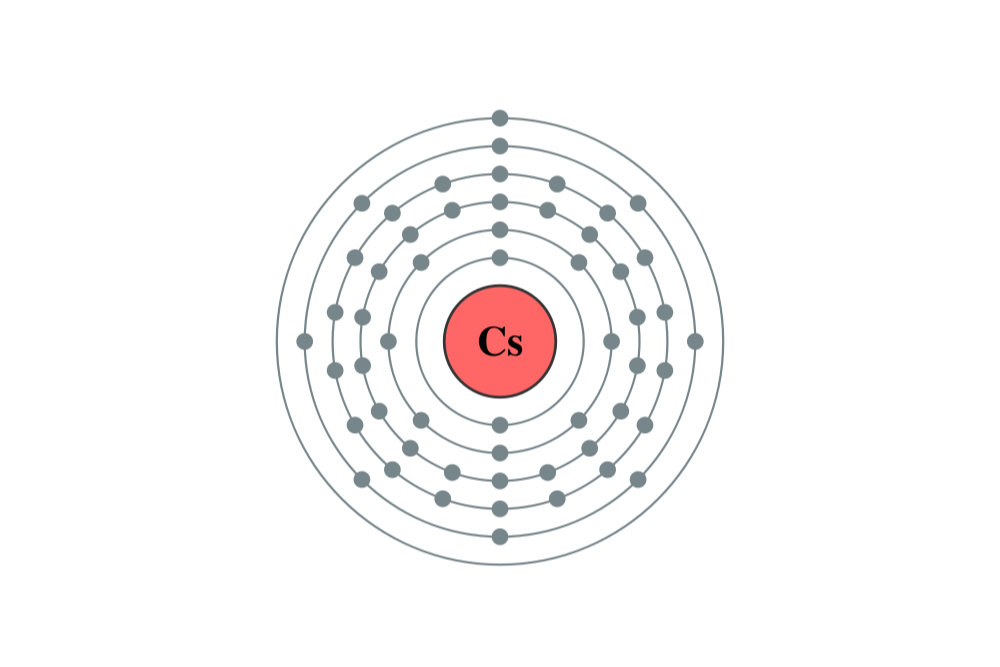 Qué es un reloj atómico