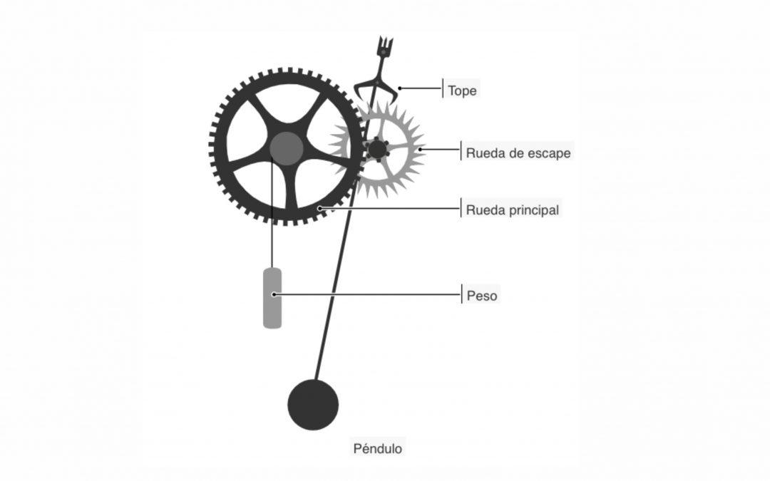 Funcionamiento de un reloj de péndulo