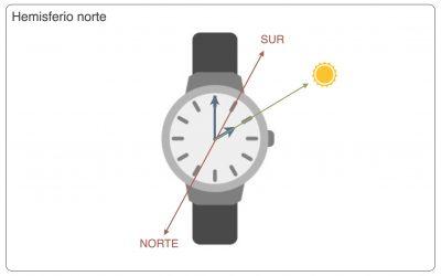 Cómo utilizar el reloj como una brújula para orientarte