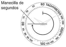 Cómo utilizar el taquímetro de un reloj