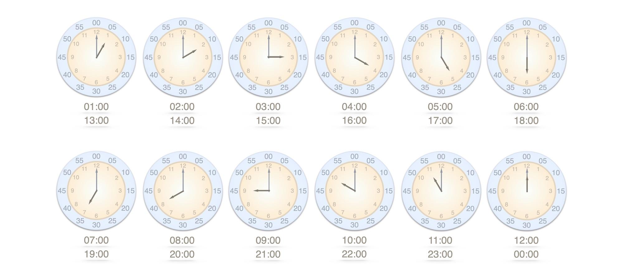 Aprender las horas horas en punto