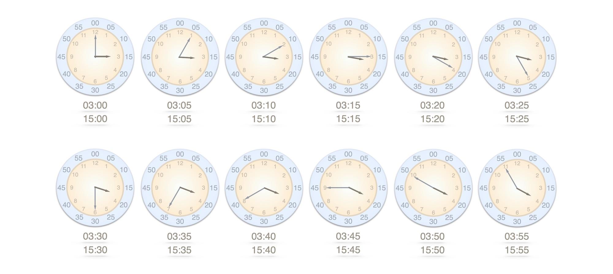 Aprender las horas intervalos de 5 minutos