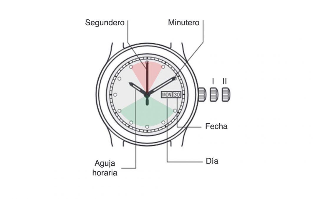 Cómo poner en hora un reloj