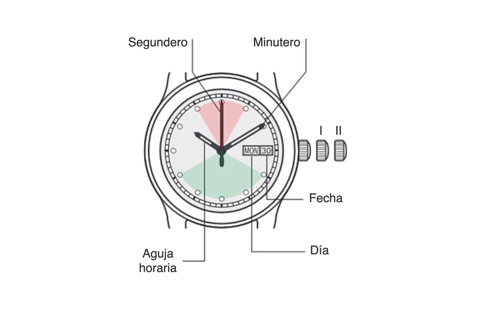 Cómo poner el reloj en hora y ajustar la fecha